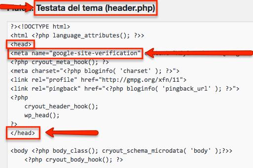 Come incorporare il Tag HTML nell'Header di WordPress